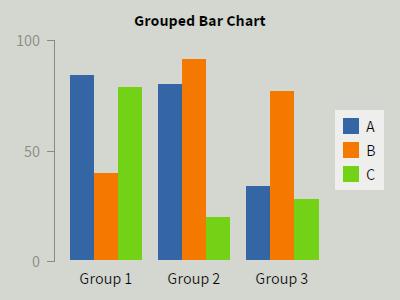 Qt Charts Licensing